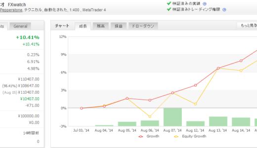 2014年08月第3週 EA運用成績