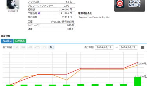 P3SMMで100倍計画ecn方式対応版 2014年08月月間収支