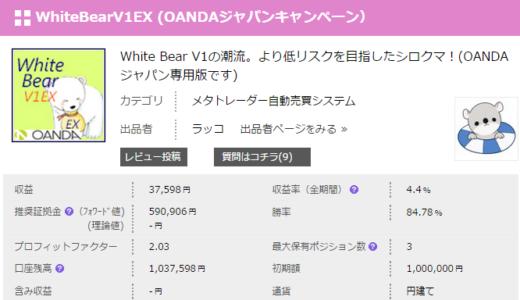 Forex White Bear V1EX 検証開始しました。