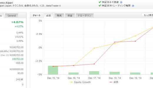 2014年12月第4週 EA運用成績