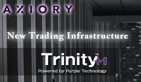 AXIORYの「Trinity+1」リリースに伴う各種変更