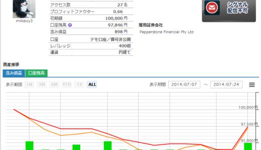 2014年07月第4週 EA運用成績