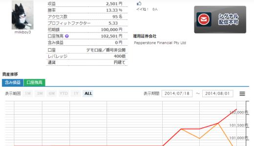 2014年07月 EA月間運用成績