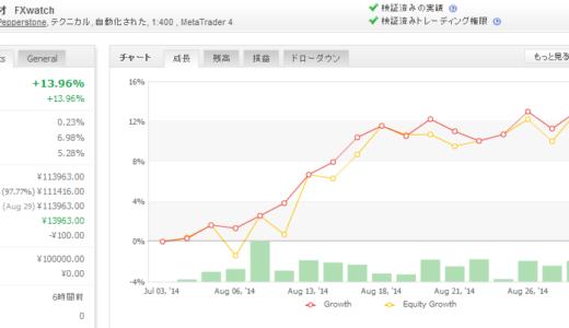 2014年08月第5週 EA運用成績