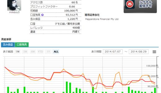 Noah`sArk AUDJPY 2014年08月月間収支