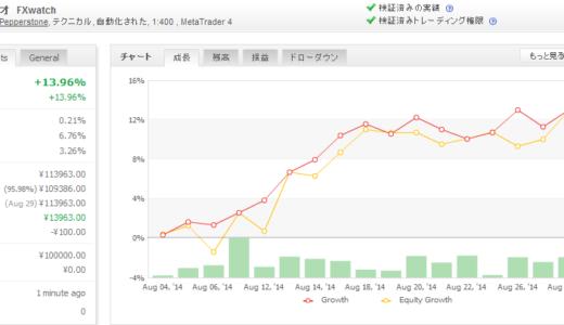 ポートフォリオ 2014年08月月間収支