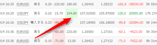 G-Traderのバージョンアップと値上げが発表に