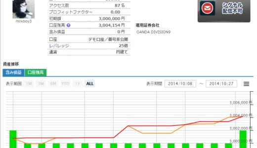 スイートパフェ gbpjpy 2014年10月月間収支