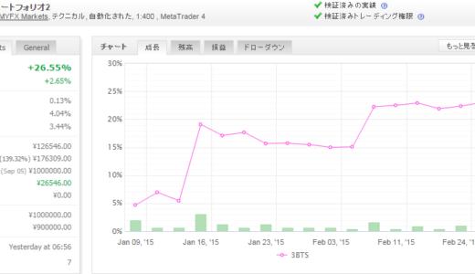 3BTS 2015年2月月間収支