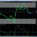 WWW-ZONE・脅威の反転率95%・ダブルゾーン・矢印でエントリー!!!購入しました。検証その1